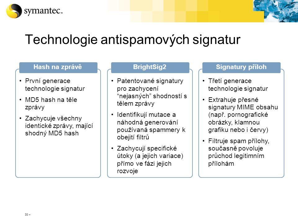 Technologie antispamových signatur