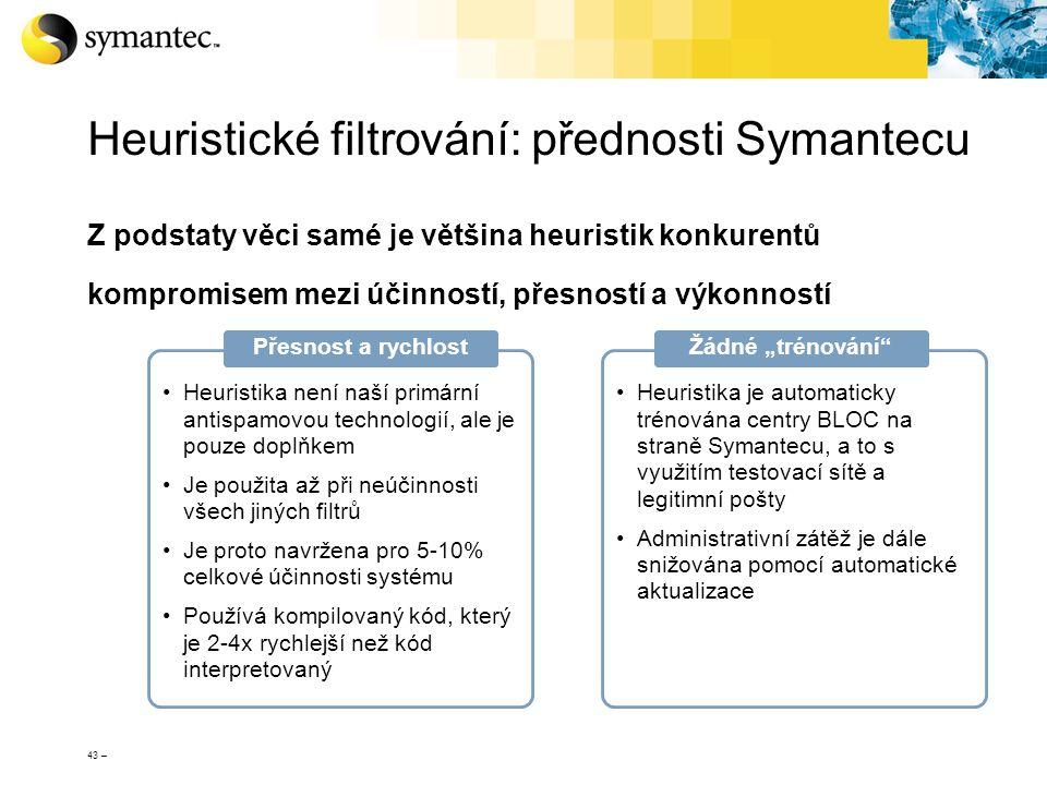 Heuristické filtrování: přednosti Symantecu