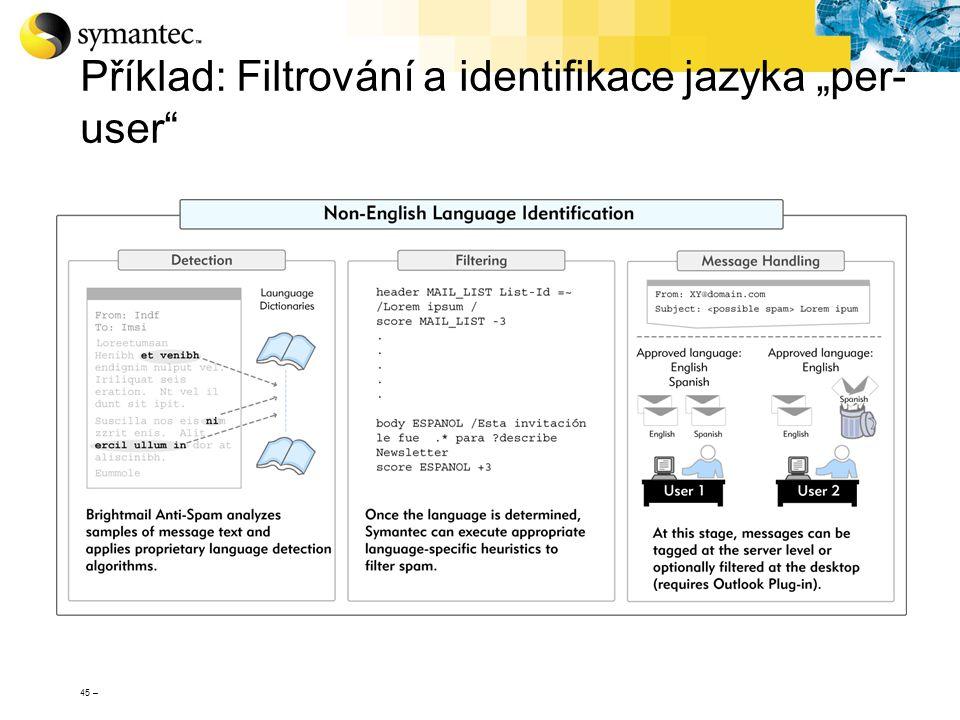 """Příklad: Filtrování a identifikace jazyka """"per-user"""