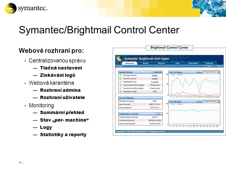 Symantec/Brightmail Control Center