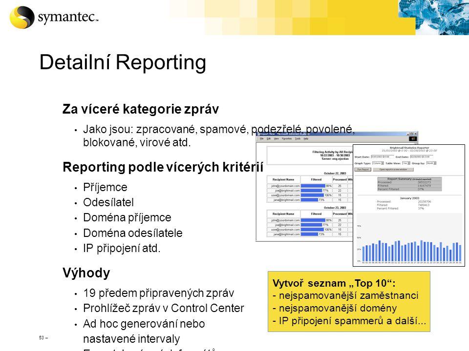 Detailní Reporting Za víceré kategorie zpráv