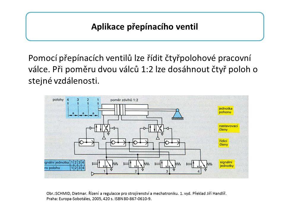 Aplikace přepínacího ventil