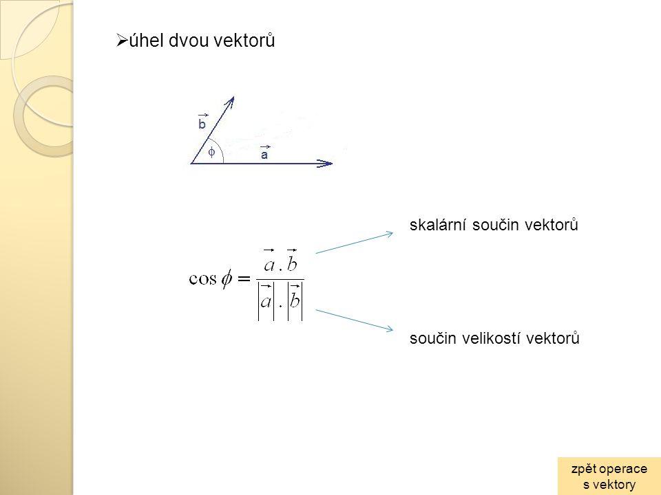 úhel dvou vektorů skalární součin vektorů součin velikostí vektorů
