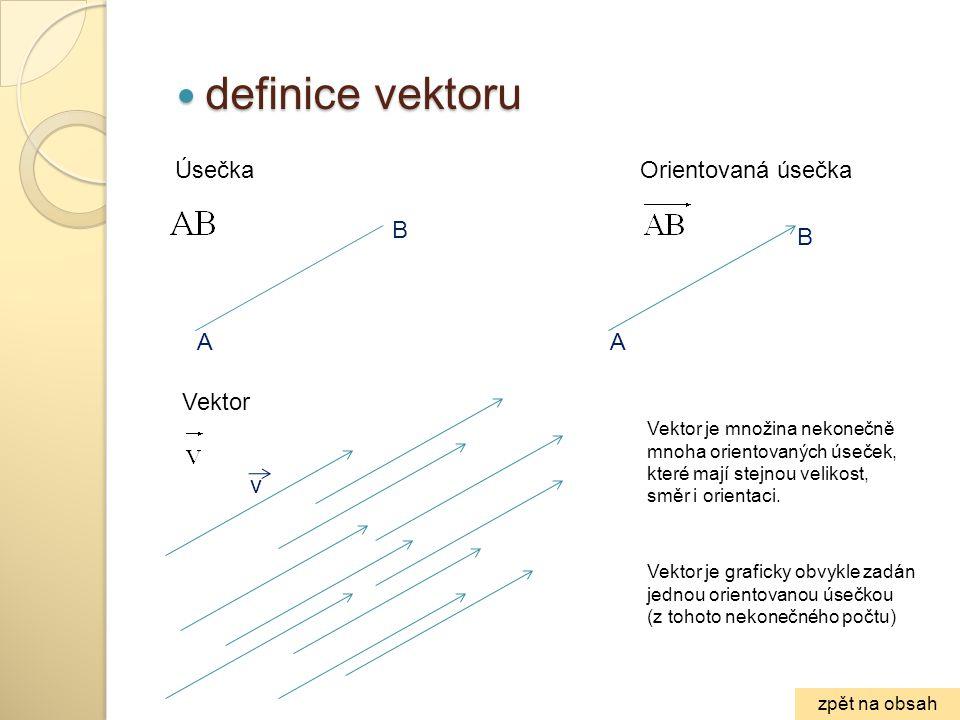 definice vektoru Úsečka Orientovaná úsečka B B A A Vektor v