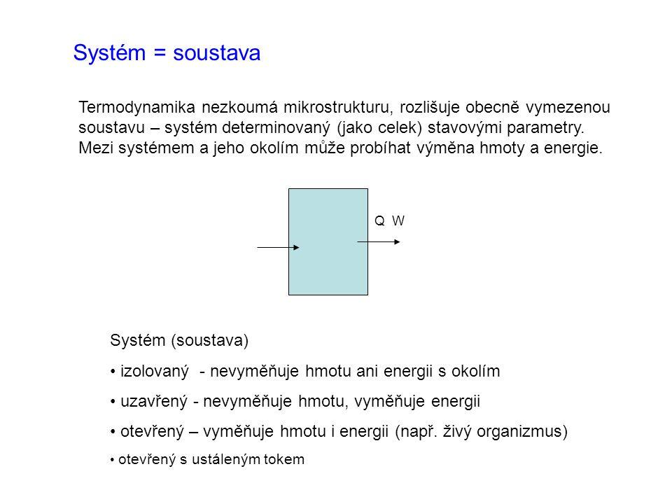 Systém = soustava