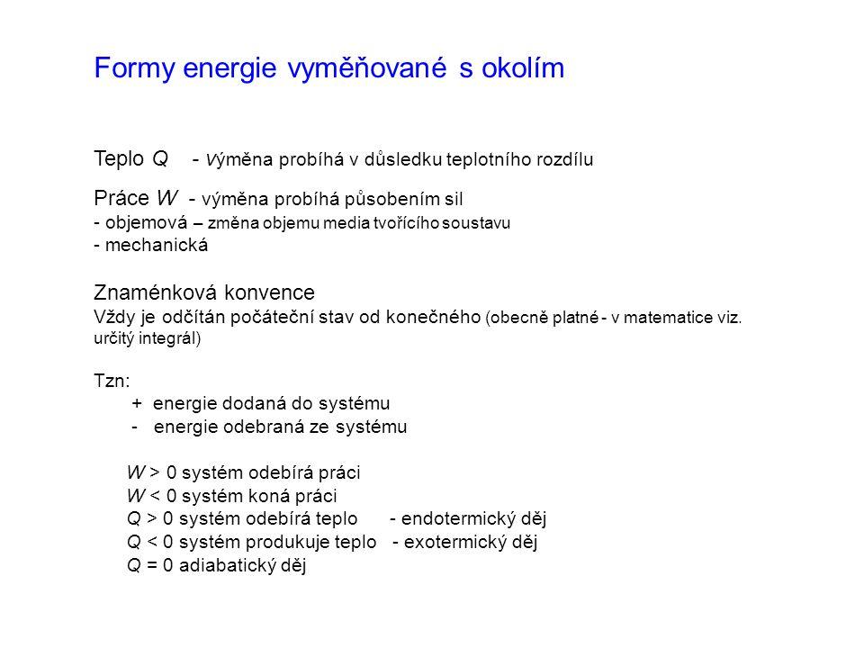 Formy energie vyměňované s okolím