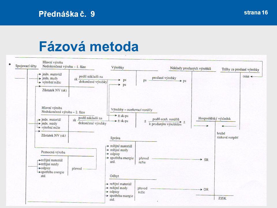 Přednáška č. 9 Fázová metoda