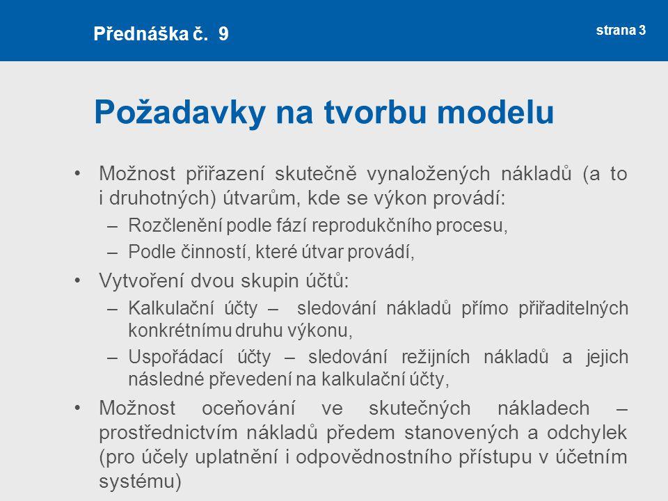 Požadavky na tvorbu modelu
