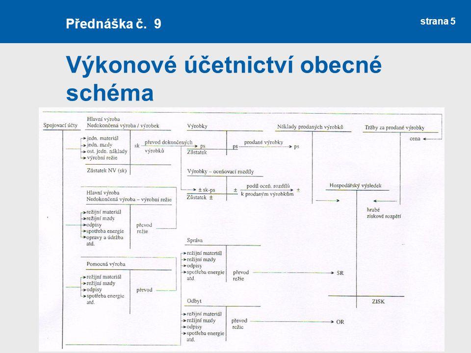 Výkonové účetnictví obecné schéma