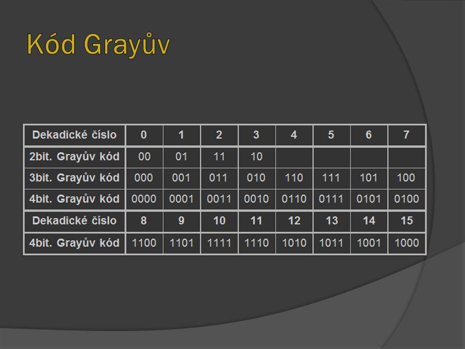 Kód Grayův