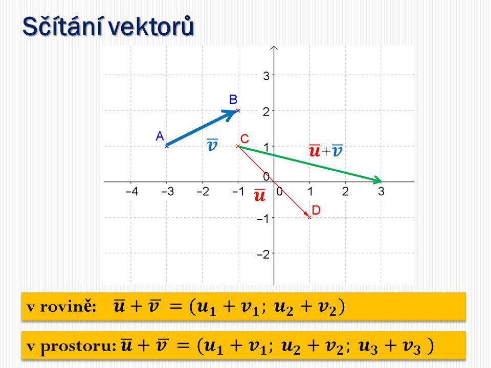 Sčítání vektorů 𝒗 𝒖 + 𝒗 𝒖 v rovině: 𝒖 + 𝒗 =( 𝒖 𝟏 + 𝒗 𝟏 ; 𝒖 𝟐 + 𝒗 𝟐 )