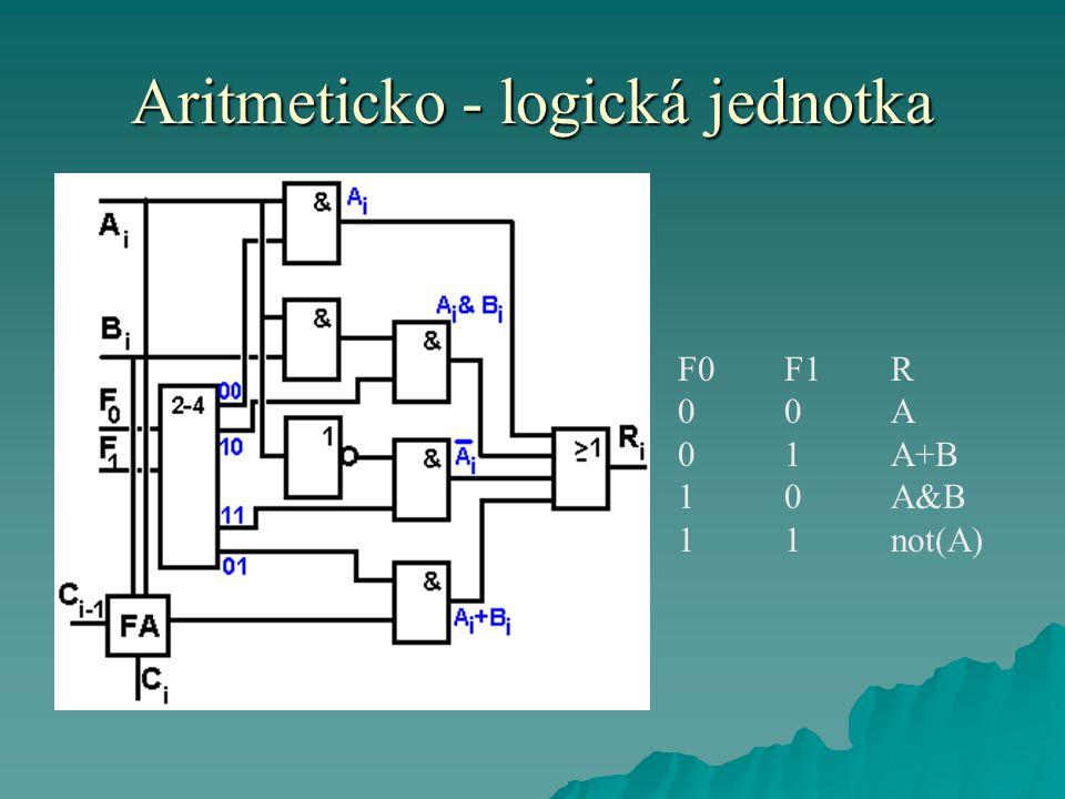 Aritmeticko - logická jednotka