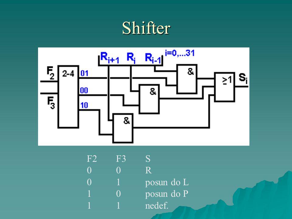 Shifter F2 F3 S 0 0 R 0 1 posun do L 1 0 posun do P 1 1 nedef.