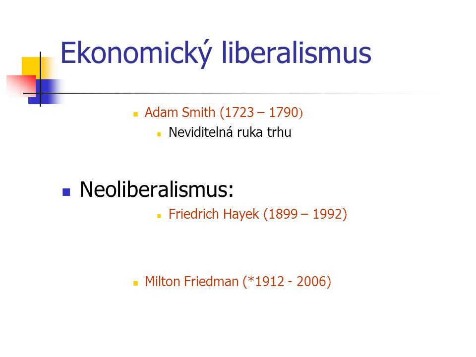 Ekonomický liberalismus