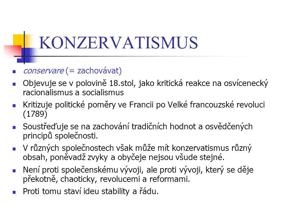 KONZERVATISMUS conservare (= zachovávat)