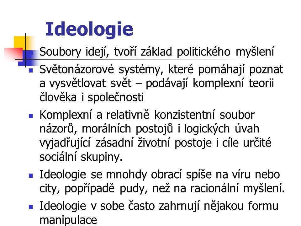 Ideologie Soubory idejí, tvoří základ politického myšlení