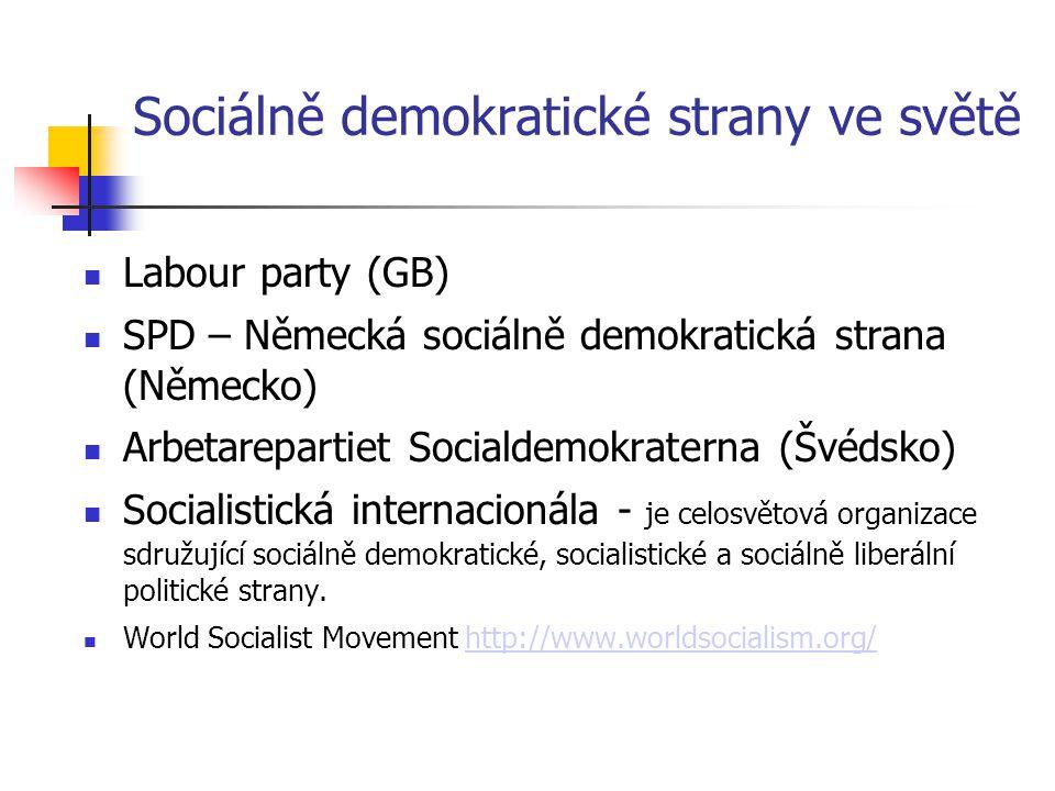 Sociálně demokratické strany ve světě