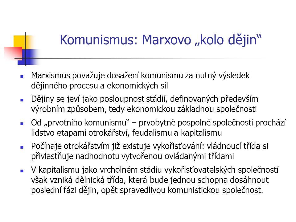 """Komunismus: Marxovo """"kolo dějin"""