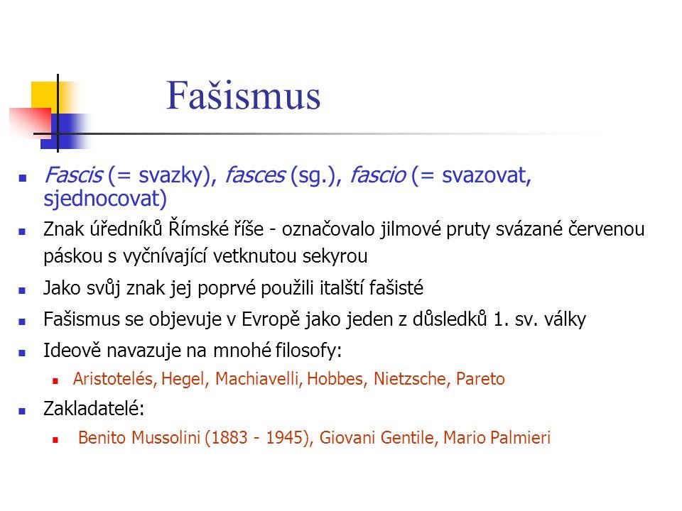Fašismus Fascis (= svazky), fasces (sg.), fascio (= svazovat, sjednocovat)
