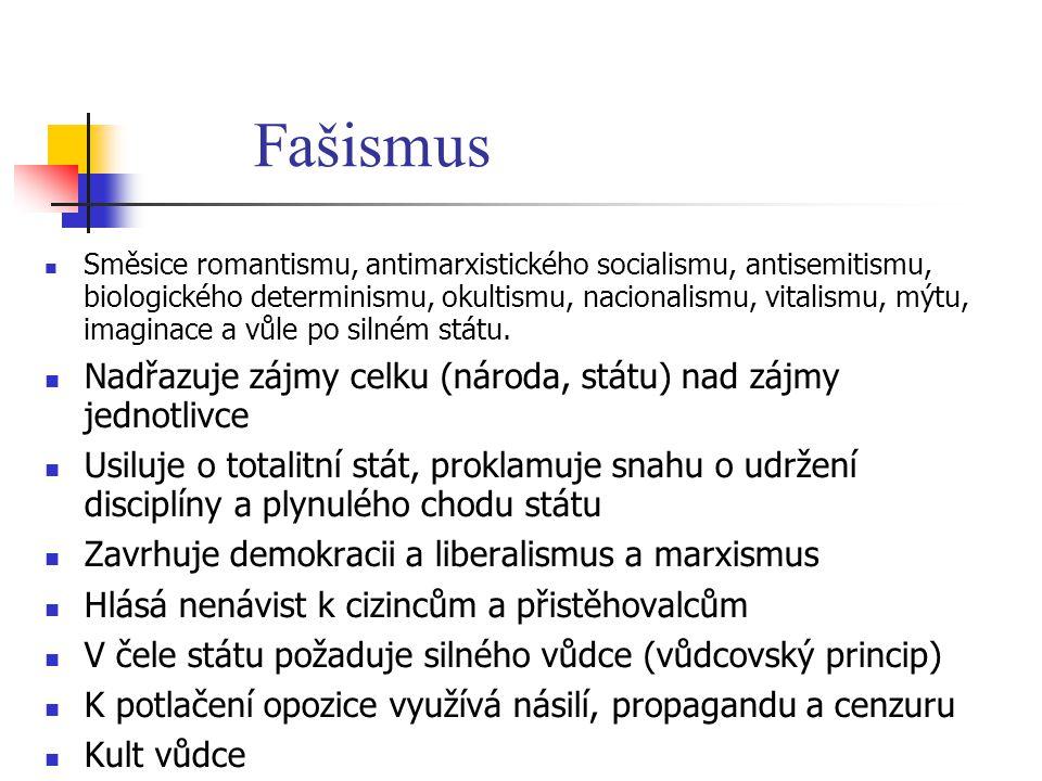 Fašismus Nadřazuje zájmy celku (národa, státu) nad zájmy jednotlivce