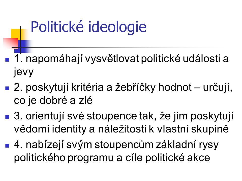 Politické ideologie 1. napomáhají vysvětlovat politické události a jevy. 2. poskytují kritéria a žebříčky hodnot – určují, co je dobré a zlé.
