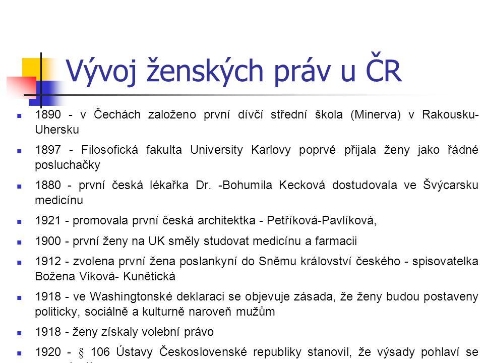 Vývoj ženských práv u ČR