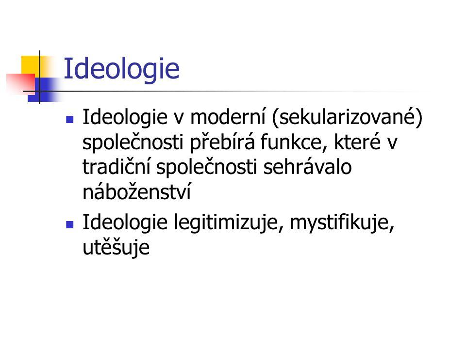 Ideologie Ideologie v moderní (sekularizované) společnosti přebírá funkce, které v tradiční společnosti sehrávalo náboženství.