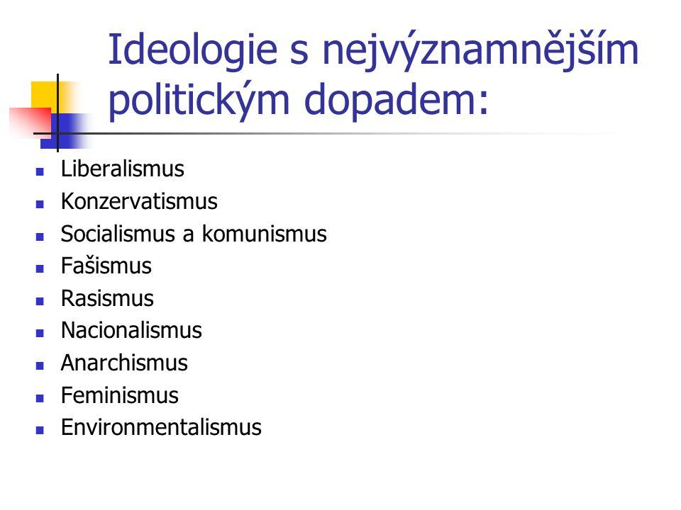 Ideologie s nejvýznamnějším politickým dopadem: