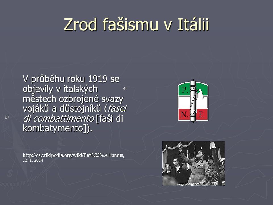 Zrod fašismu v Itálii
