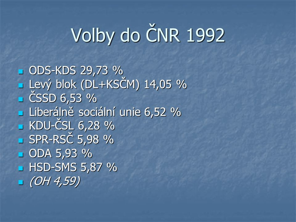 Volby do ČNR 1992 ODS-KDS 29,73 % Levý blok (DL+KSČM) 14,05 %