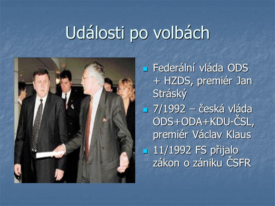 Události po volbách Federální vláda ODS + HZDS, premiér Jan Stráský