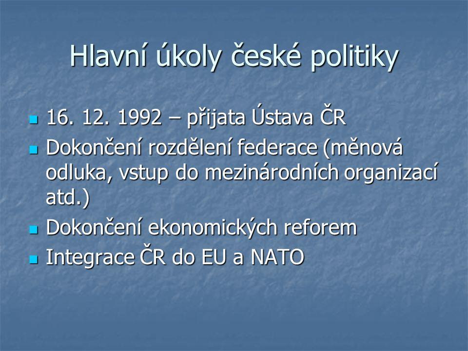 Hlavní úkoly české politiky