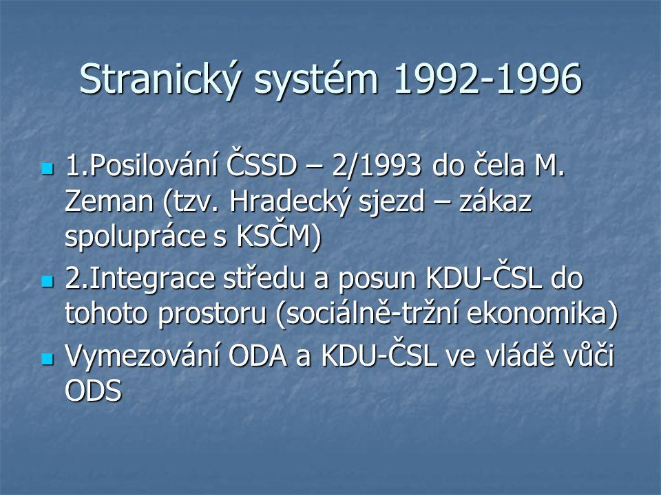 Stranický systém 1992-1996 1.Posilování ČSSD – 2/1993 do čela M. Zeman (tzv. Hradecký sjezd – zákaz spolupráce s KSČM)