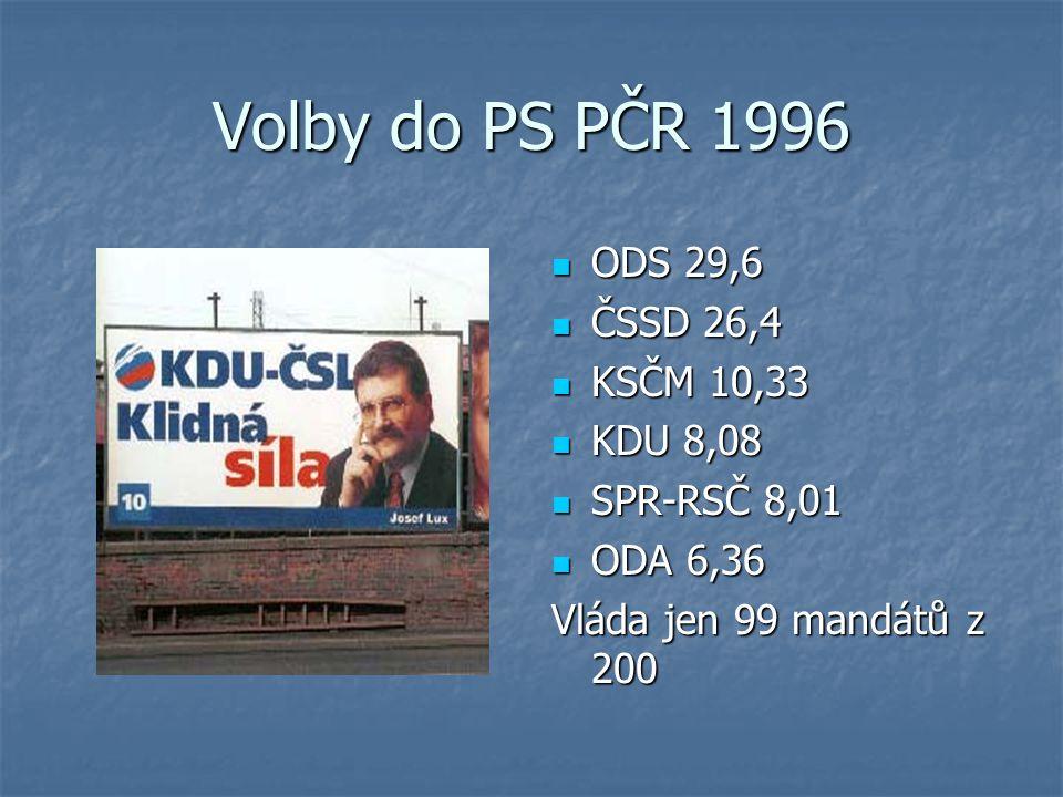 Volby do PS PČR 1996 ODS 29,6 ČSSD 26,4 KSČM 10,33 KDU 8,08