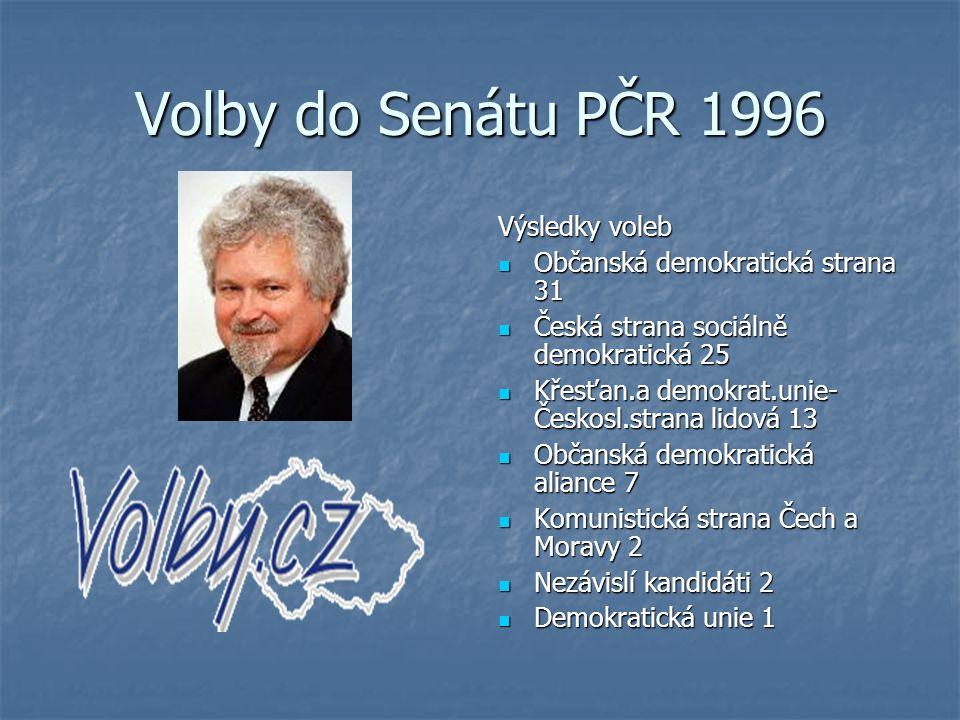 Volby do Senátu PČR 1996 Výsledky voleb