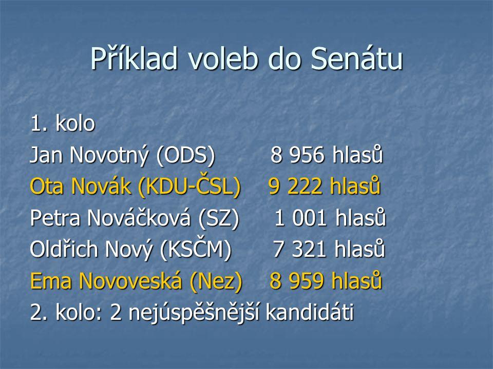 Příklad voleb do Senátu