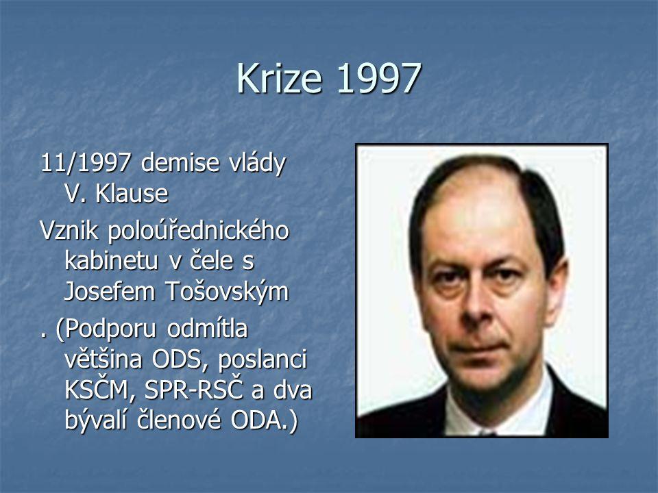 Krize 1997 11/1997 demise vlády V. Klause