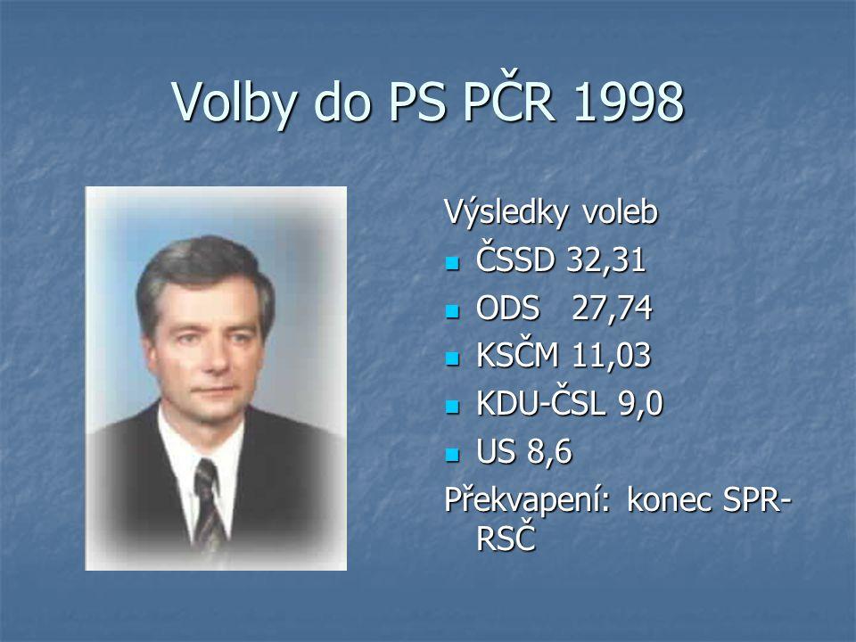 Volby do PS PČR 1998 Výsledky voleb ČSSD 32,31 ODS 27,74 KSČM 11,03