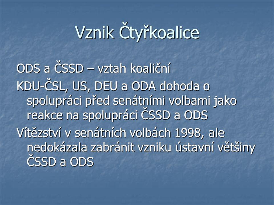 Vznik Čtyřkoalice ODS a ČSSD – vztah koaliční