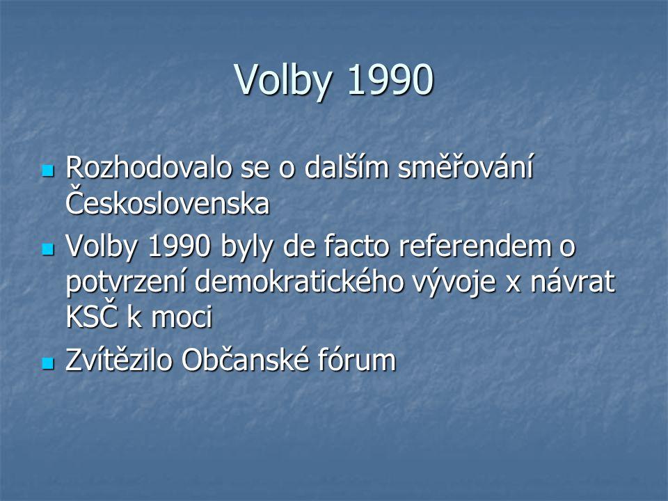 Volby 1990 Rozhodovalo se o dalším směřování Československa