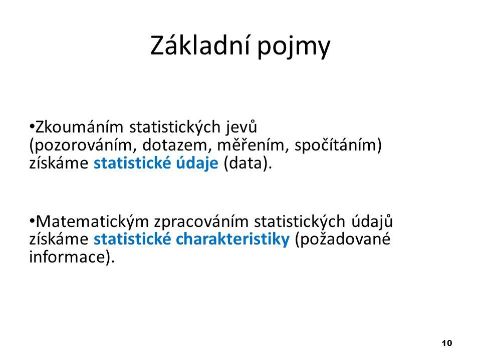 Základní pojmy Zkoumáním statistických jevů (pozorováním, dotazem, měřením, spočítáním) získáme statistické údaje (data).
