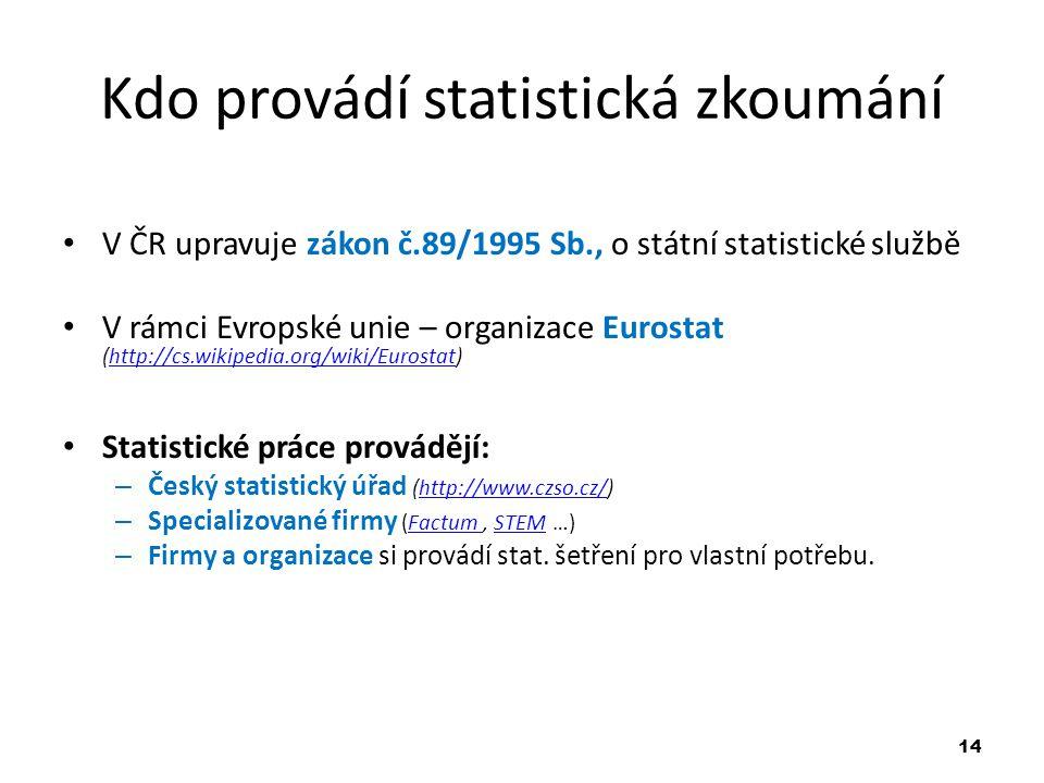 Kdo provádí statistická zkoumání