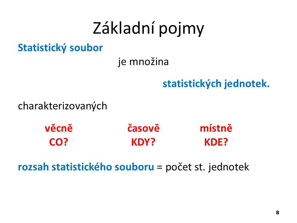 Základní pojmy Statistický soubor