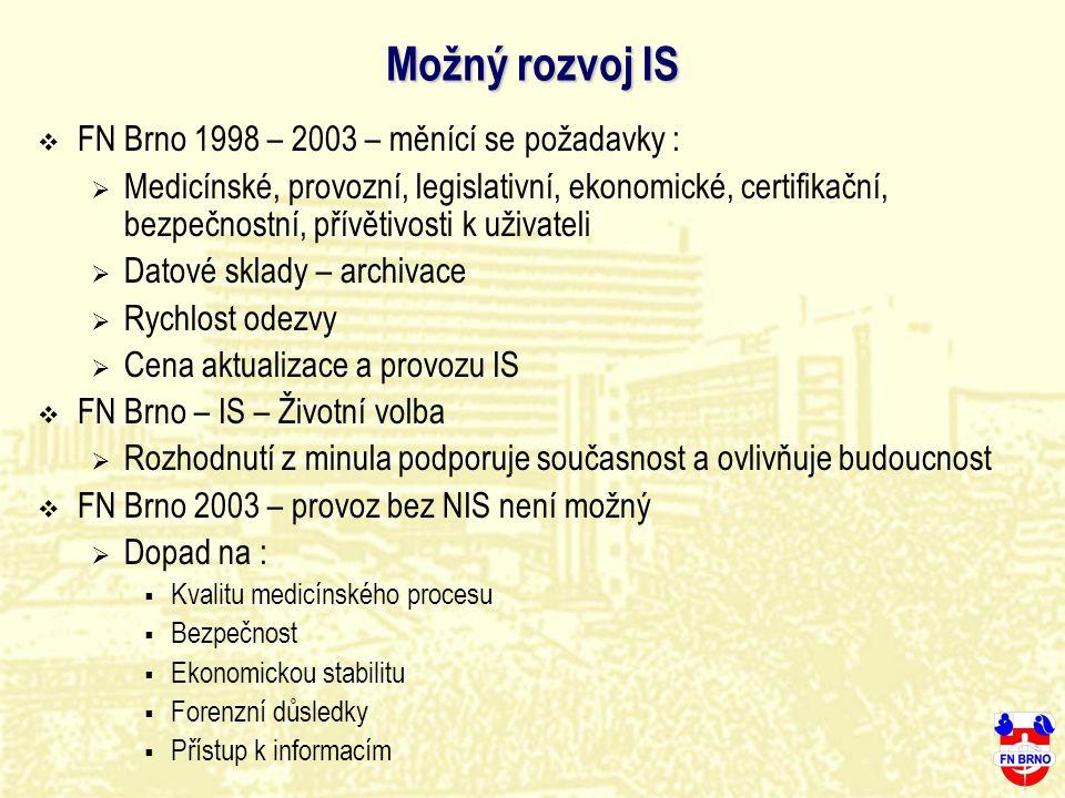 Možný rozvoj IS FN Brno 1998 – 2003 – měnící se požadavky :