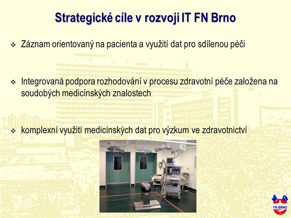Strategické cíle v rozvoji IT FN Brno