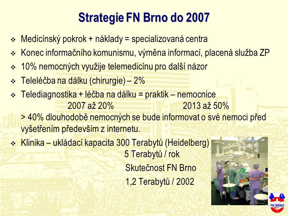 Strategie FN Brno do 2007 Medicínský pokrok + náklady = specializovaná centra. Konec informačního komunismu, výměna informací, placená služba ZP.