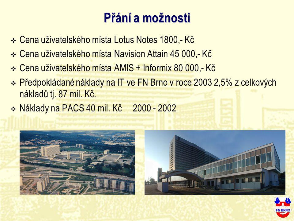 Přání a možnosti Cena uživatelského místa Lotus Notes 1800,- Kč