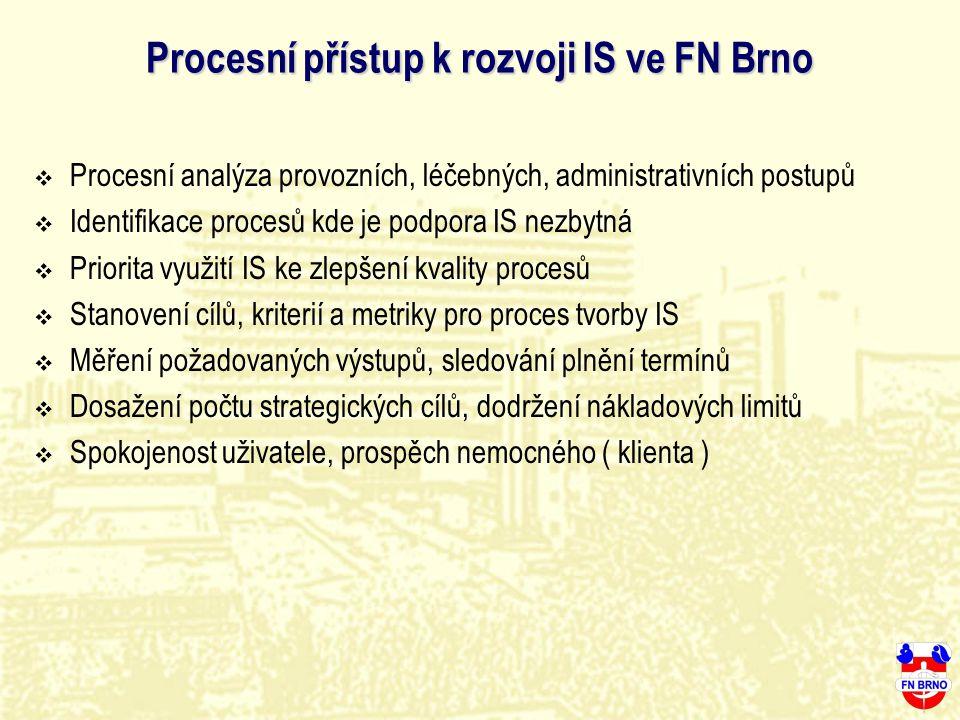 Procesní přístup k rozvoji IS ve FN Brno