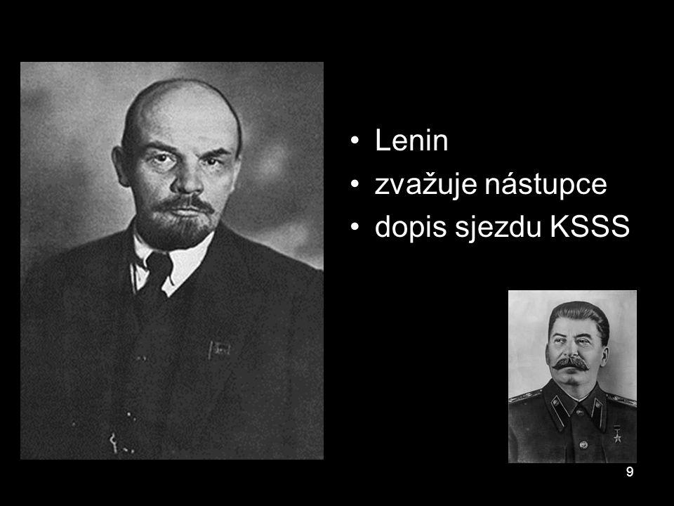 Lenin zvažuje nástupce dopis sjezdu KSSS