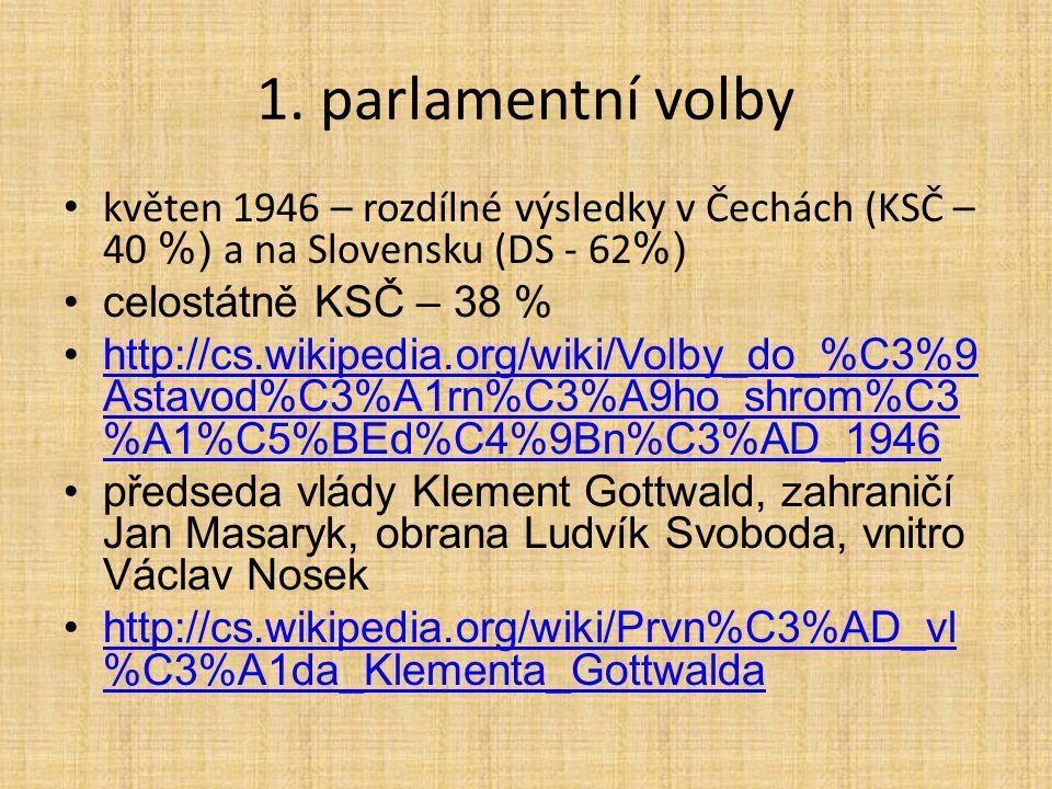 1. parlamentní volby květen 1946 – rozdílné výsledky v Čechách (KSČ – 40 %) a na Slovensku (DS - 62%)